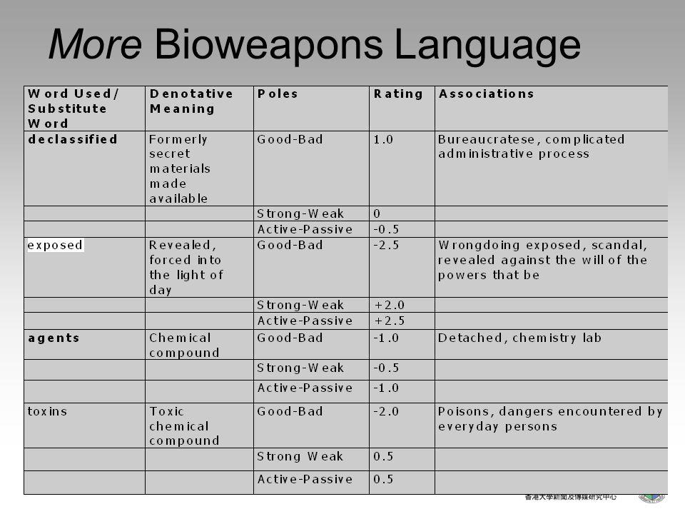 More Bioweapons Language