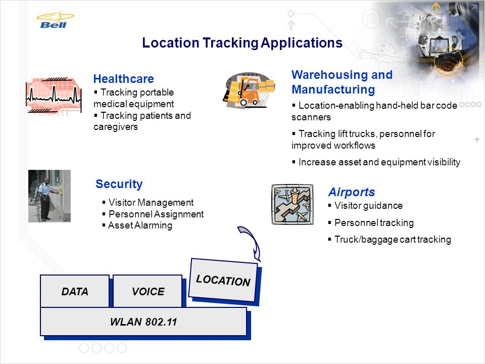 Location Tracking Applications  Visitor guidance  Personnel tracking  Truck/baggage cart tracking  Tracking portable medical equipment  Tracking