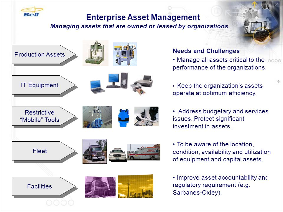 """Enterprise Asset Management Managing assets that are owned or leased by organizations IT Equipment Restrictive """"Mobile"""" Tools Facilities Production As"""