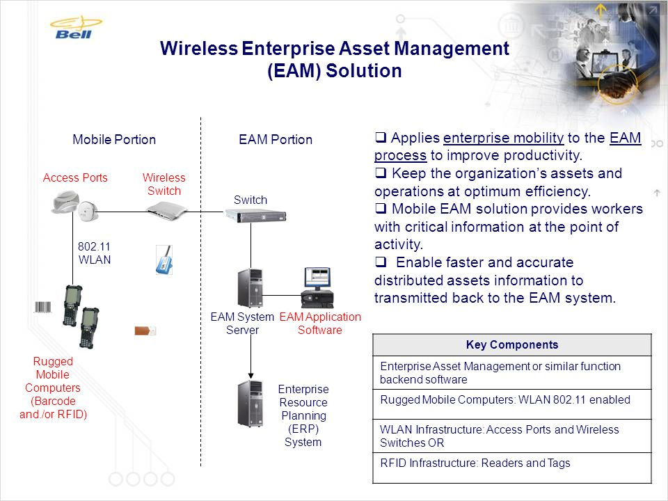 EPC Class 1 Label Packaged Product Encode/Apply Printer Manufacturing (Crate/Box Level) Warehouses and Distribution Center (Pallet Level) Retail Outlet (Unit Level) ExpressVu boxes with EPC Class 1 Labels Antennas Shelves Application of RFID in Inventory Management EPC RFID Portal and EPC RFID tags