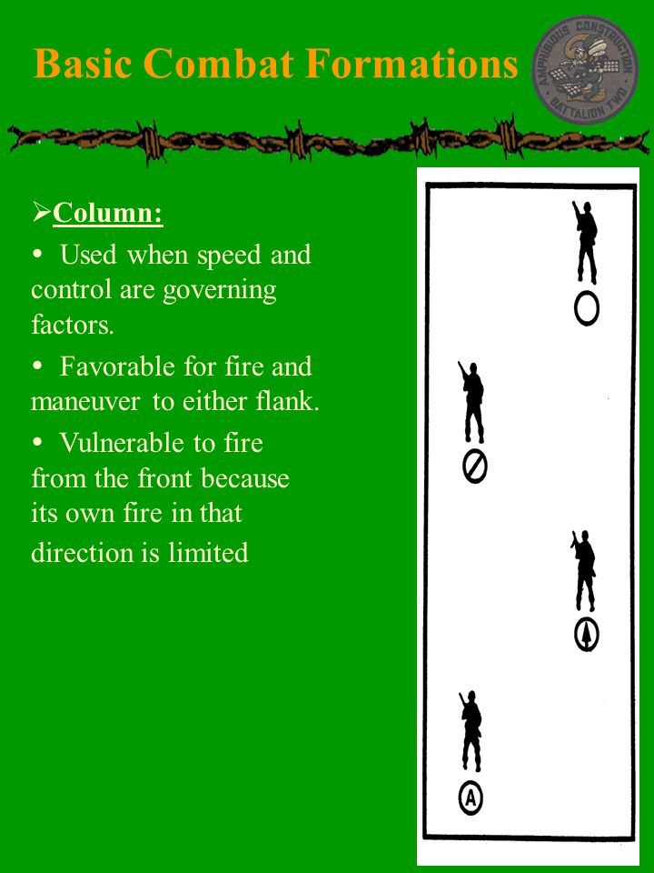  Column:  Used when speed and control are governing factors.  Favorable for fire and maneuver to either flank.  Vulnerable to fire from the front