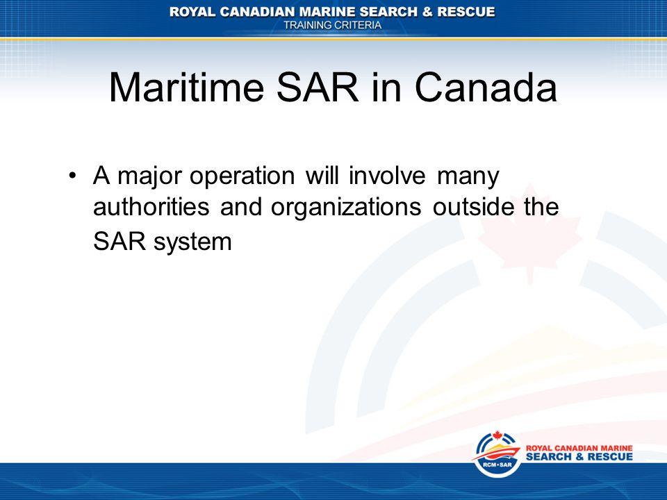 Canadian SAR Regions