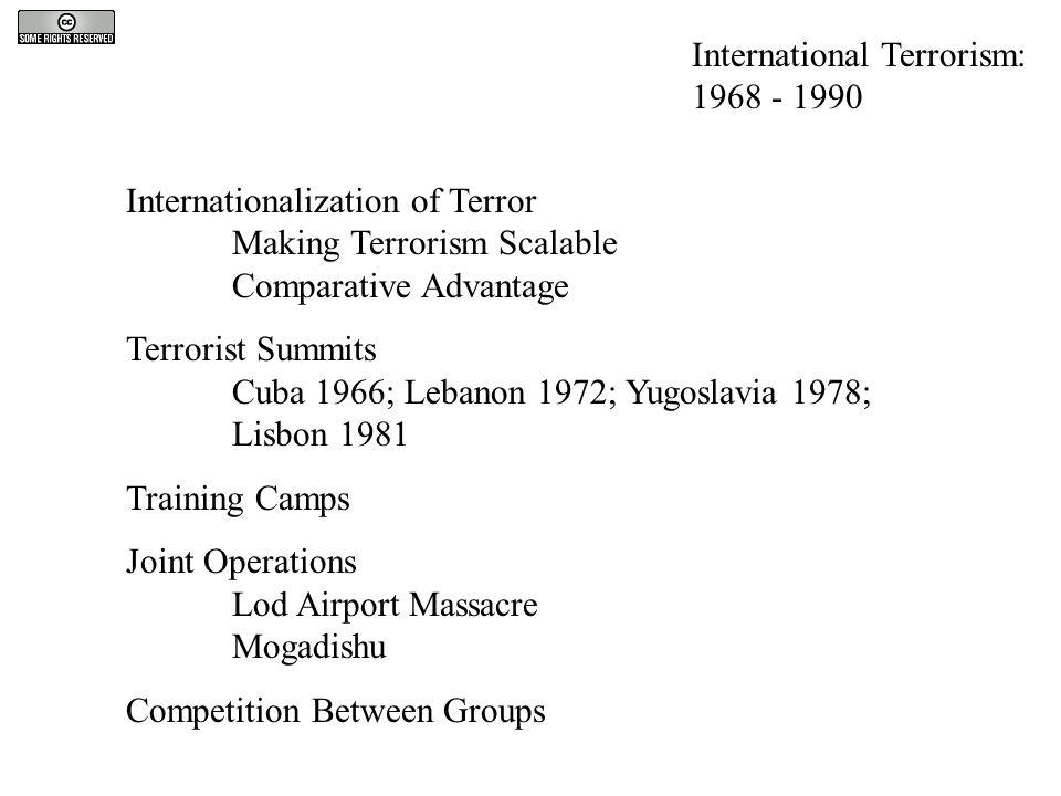 Internationalization of Terror Making Terrorism Scalable Comparative Advantage Terrorist Summits Cuba 1966; Lebanon 1972; Yugoslavia 1978; Lisbon 1981
