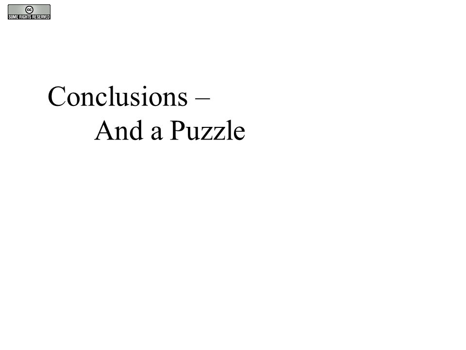 Conclusions – And a Puzzle