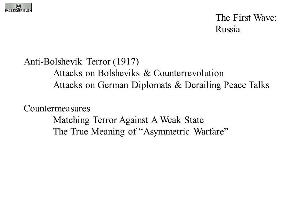 Anti-Bolshevik Terror (1917) Attacks on Bolsheviks & Counterrevolution Attacks on German Diplomats & Derailing Peace Talks Countermeasures Matching Te