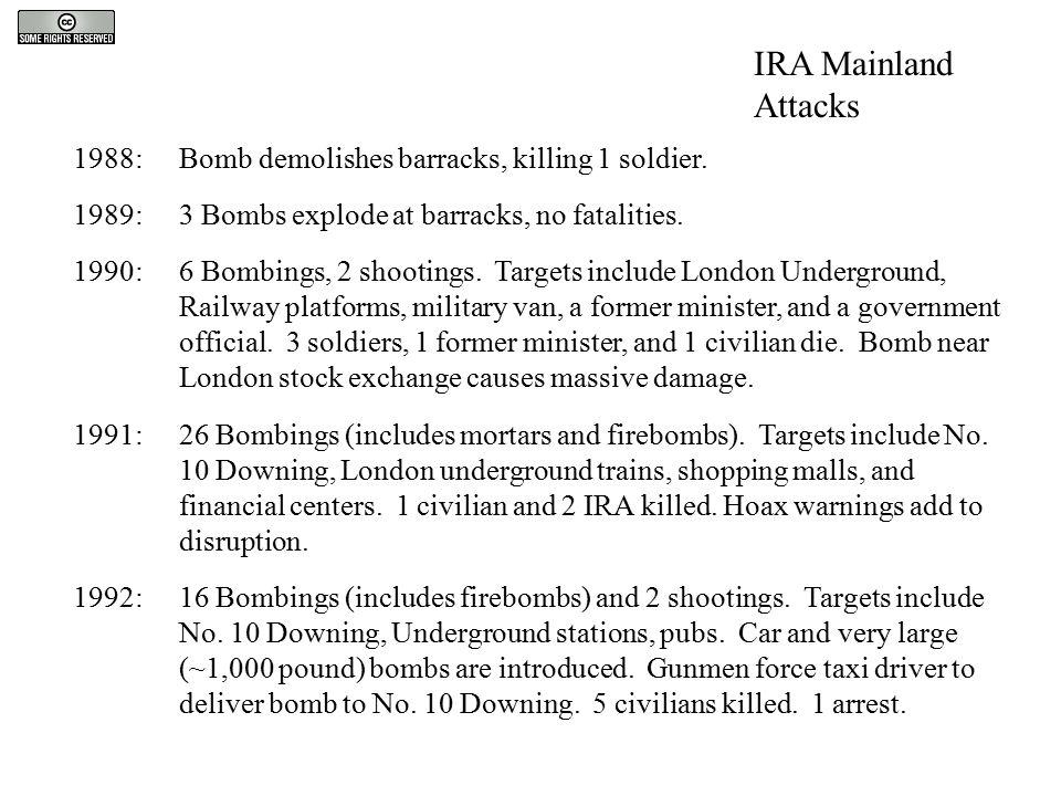 1988:Bomb demolishes barracks, killing 1 soldier. 1989:3 Bombs explode at barracks, no fatalities. 1990:6 Bombings, 2 shootings. Targets include Londo