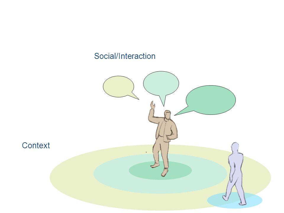 Social/Interaction Context