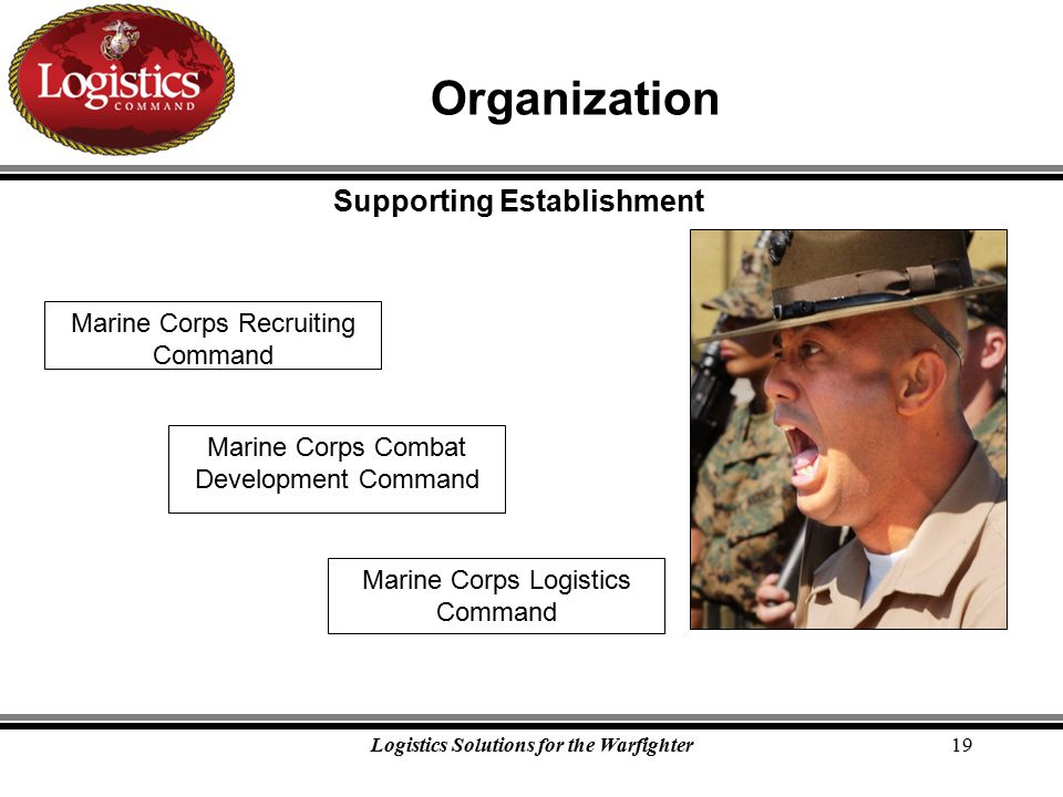 Logistics Solutions for the Warfighter19 Organization Supporting Establishment Marine Corps Recruiting Command Marine Corps Combat Development Command