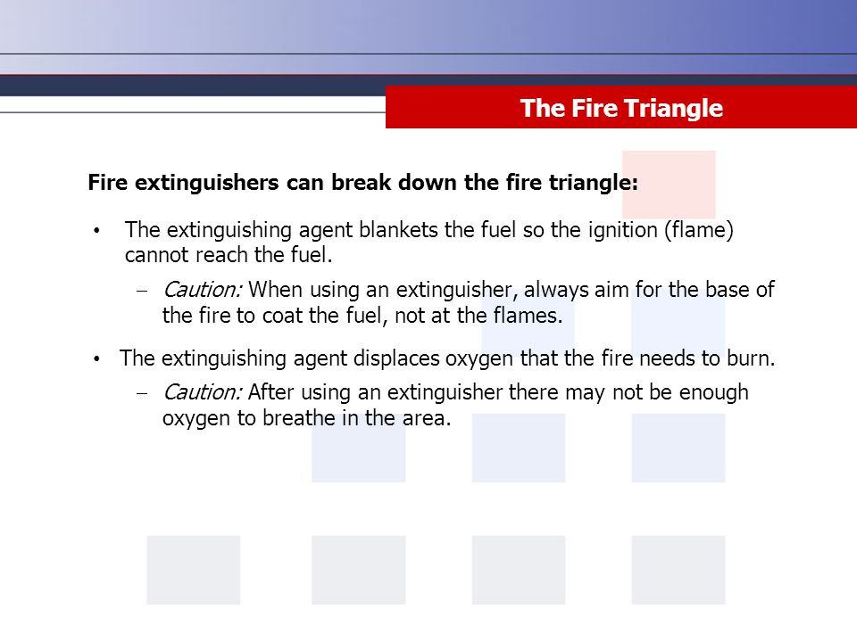Fire extinguishers can break down the fire triangle: The extinguishing agent blankets the fuel so the ignition (flame) cannot reach the fuel.  Cautio