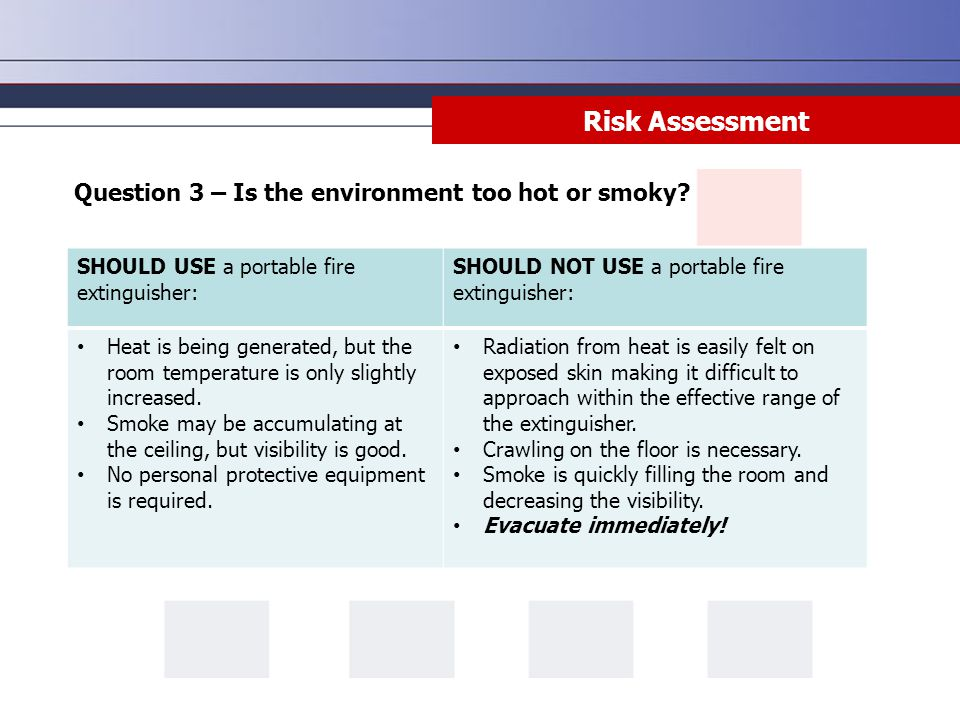 Risk Assessment SHOULD USE a portable fire extinguisher: SHOULD NOT USE a portable fire extinguisher: Heat is being generated, but the room temperatur