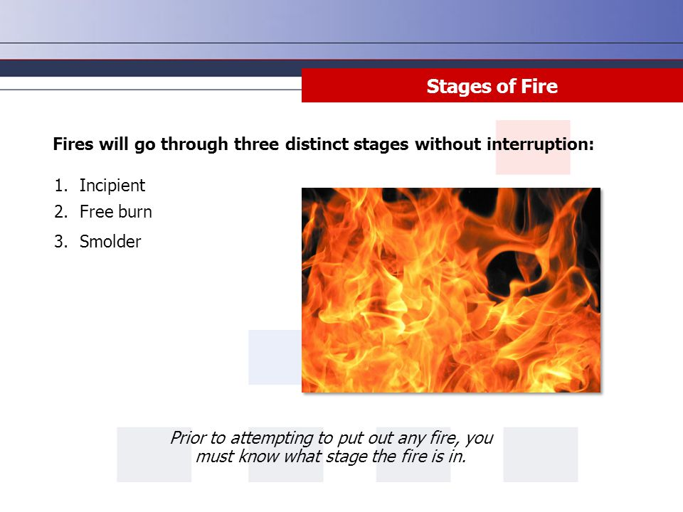 Stages of Fire Stage 1 - Incipient phase: The fire begins.