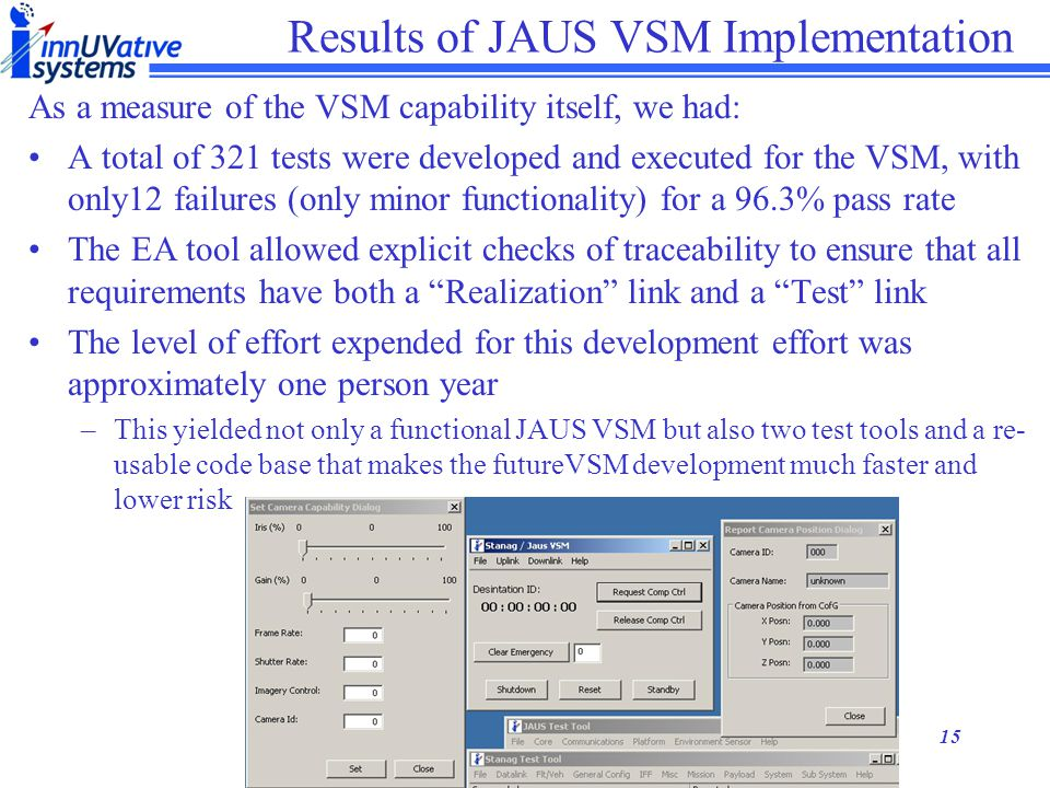 14 Difficulties & Successes Encountered Change to STANAG 4586 version and modification to target messages for JAUS –The lack of backwards compatibility- even from STANAG 2.1 to 2.4- made this kind of switch non-trivial –Use of the SysML approach to requirements shielded the developers from these issues Ambiguity in ICDs –Vehicle_ID_Update: This is the vehicle ID that will be replace the current Vehicle ID  this was corrected but is an example of the issues found when actually implementing an ICD for real STANAG Connection Logic –Need sequence diagram and use cases to explain –Intent of virtual vehicles may not be needed in real life… SVN proved very capable of rolling back code when needed Support for Presence Vector within JAUS was not clearly understood by developers in first implementation