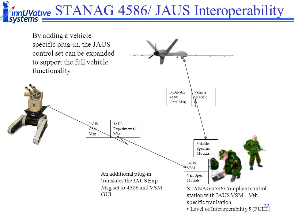21 STANAG 4586/ JAUS Interoperability STANAG 4586 Compliant control station with JAUS VSM Level of Interoperability 3/4 (~80% of mission??) STANAG 4586 Core Msg Vehicle Specific JAUS Core Msg JAUS Experimental Msg Vehicle Specific Module Support for JAUS Core message set allows operation of most of a mission even by operators unfamiliar with the system JAUS VSM Use of domain agnostic control and status interfaces is key to allowing operator control of different systems
