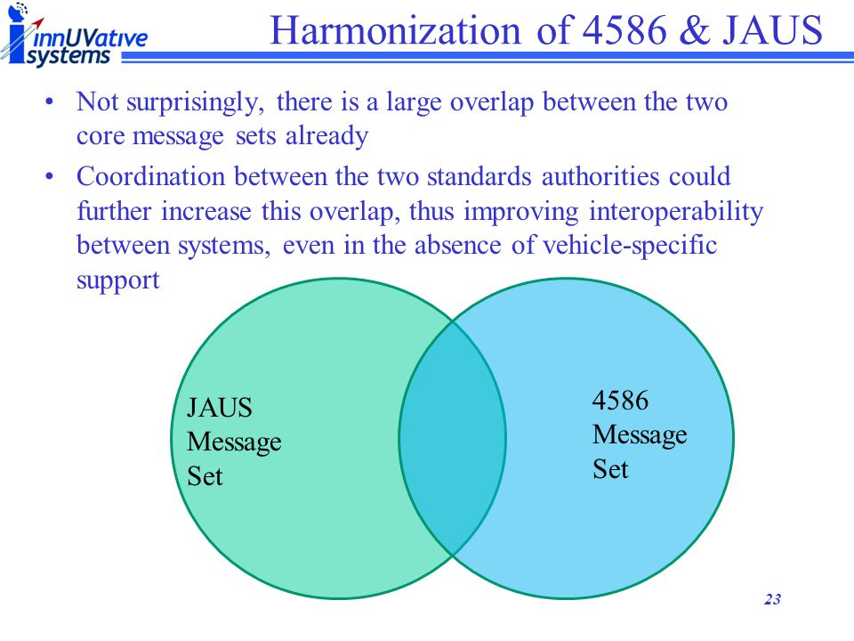 22 STANAG 4586/ JAUS Interoperability STANAG 4586 Compliant control station with JAUS VSM + Veh specific tranlsation Level of Interoperability 5 (FULL) STANAG 4586 Core Msg Vehicle Specific JAUS Core Msg JAUS Experimental Msg Vehicle Specific Module An additional plug-in translates the JAUS Exp Msg set to 4586 and VSM GUI JAUS VSM Veh Spec Module By adding a vehicle- specific plug-in, the JAUS control set can be expanded to support the full vehicle functionality
