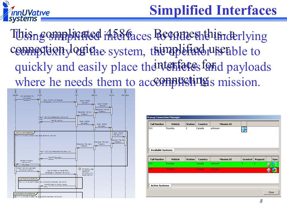7 InnUVative Systems Software… Hardware agnostic OS agnostic (Windows & Linux) Vehicle agnostic Domain agnostic Portable Affordable User Configurable