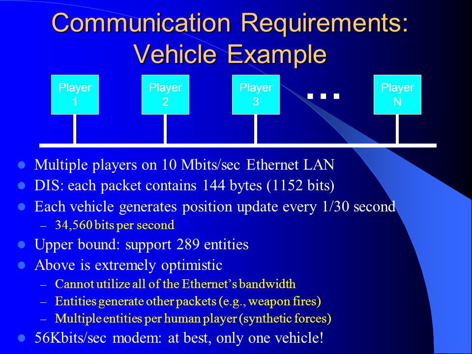 Communication Requirements: Vehicle Example Multiple players on 10 Mbits/sec Ethernet LAN DIS: each packet contains 144 bytes (1152 bits) Each vehicle generates position update every 1/30 second – 34,560 bits per second Upper bound: support 289 entities Above is extremely optimistic – Cannot utilize all of the Ethernet's bandwidth – Entities generate other packets (e.g., weapon fires) – Multiple entities per human player (synthetic forces) 56Kbits/sec modem: at best, only one vehicle.
