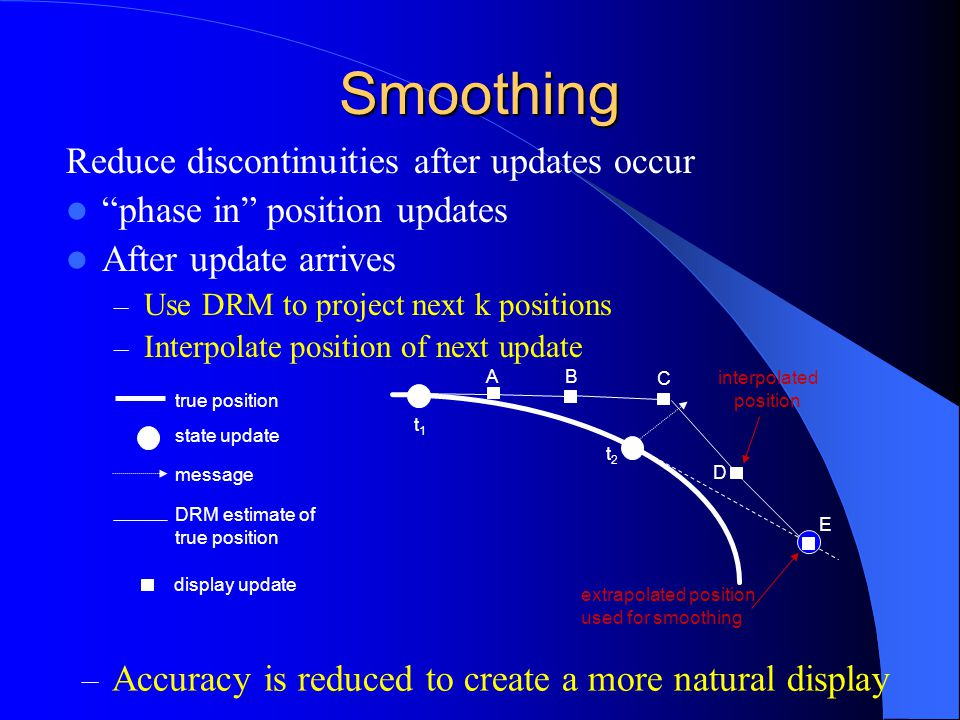 Smoothing Reduce discontinuities after updates occur phase in position updates After update arrives – Use DRM to project next k positions – Interpolate position of next update interpolated position D extrapolated position used for smoothing E t2t2 t1t1 true position DRM estimate of true position state update display update message – Accuracy is reduced to create a more natural display A B C