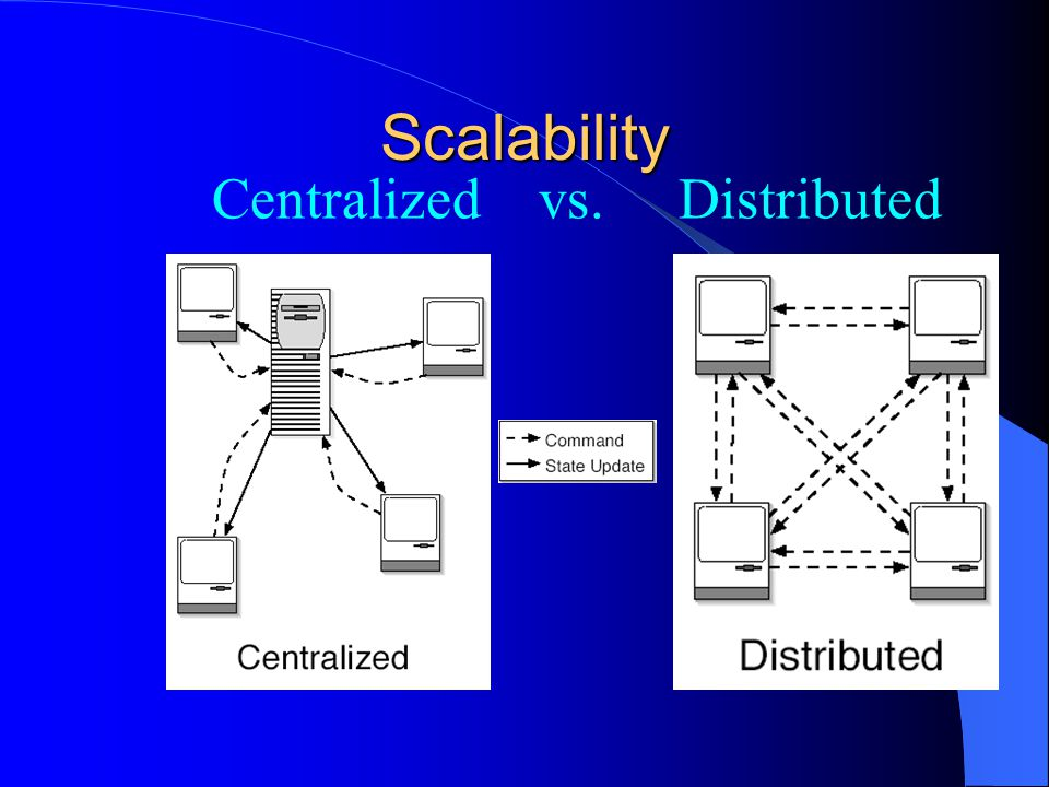 Scalability Centralized vs. Distributed