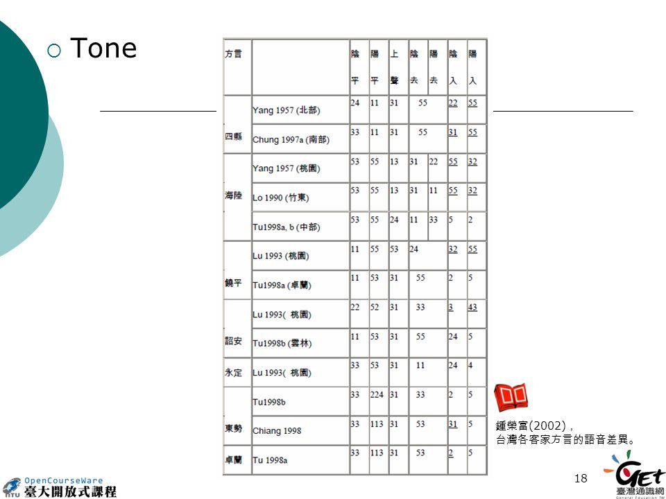 18  Tone 鍾榮富 (2002) , 台灣各客家方言的語音差異。