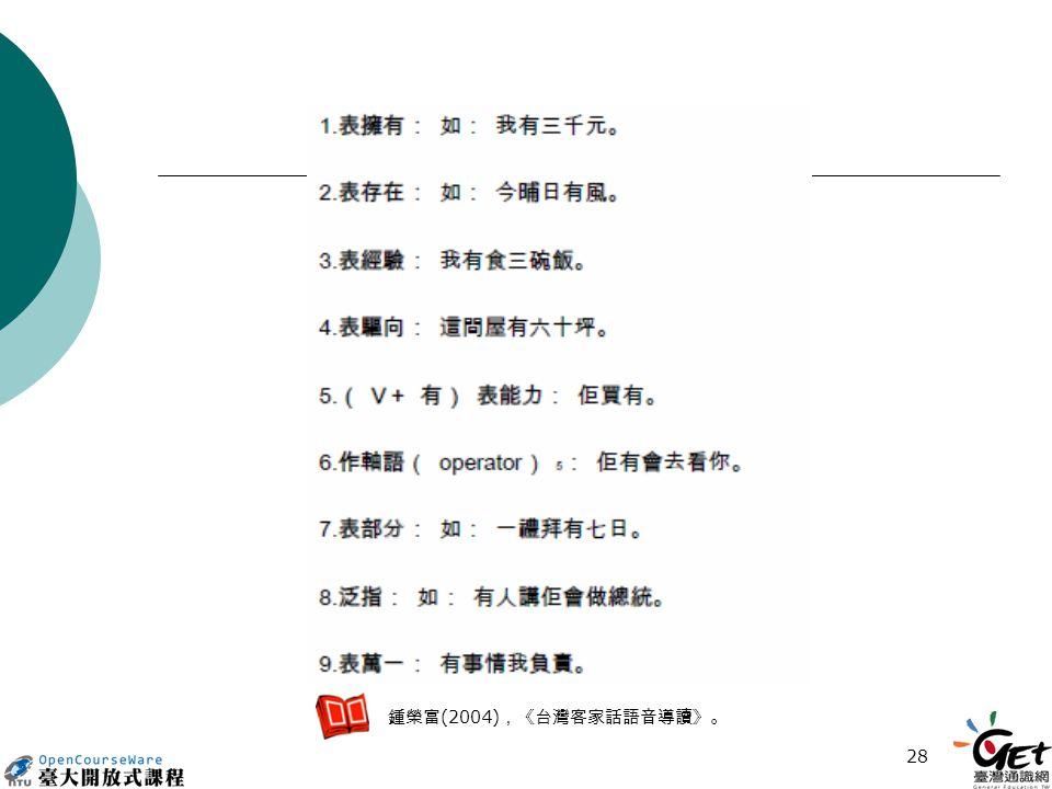 28 鍾榮富 (2004) ,《台灣客家話語音導讀》。