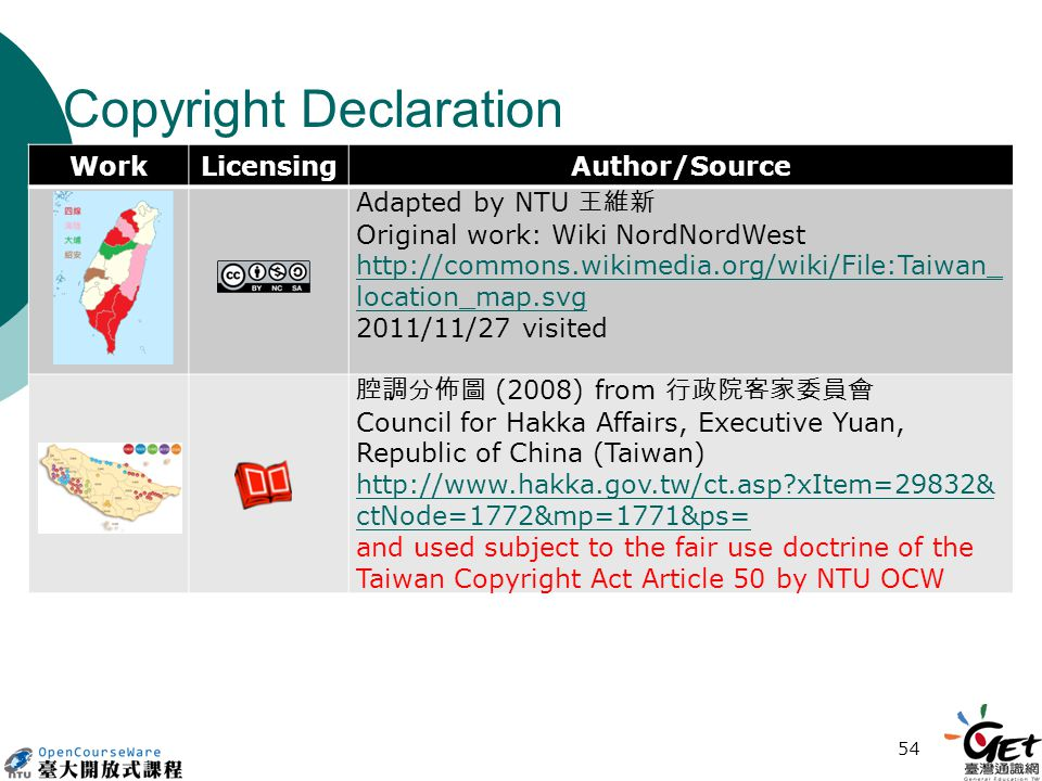 Copyright Declaration WorkLicensingAuthor/Source Adapted by NTU 王維新 Original work: Wiki NordNordWest http://commons.wikimedia.org/wiki/File:Taiwan_ location_map.svg 2011/11/27 visited 腔調分佈圖 (2008) from 行政院客家委員會 Council for Hakka Affairs, Executive Yuan, Republic of China (Taiwan) http://www.hakka.gov.tw/ct.asp xItem=29832& ctNode=1772&mp=1771&ps= and used subject to the fair use doctrine of the Taiwan Copyright Act Article 50 by NTU OCW 54