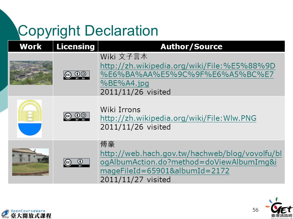 Copyright Declaration WorkLicensingAuthor/Source Wiki 文子言木 http://zh.wikipedia.org/wiki/File:%E5%88%9D %E6%BA%AA%E5%9C%9F%E6%A5%BC%E7 %BE%A4.jpg 2011/11/26 visited Wiki Irrons http://zh.wikipedia.org/wiki/File:Wlw.PNG 2011/11/26 visited 傅豪 http://web.hach.gov.tw/hachweb/blog/vovolfu/bl ogAlbumAction.do method=doViewAlbumImg&i mageFileId=65901&albumId=2172 2011/11/27 visited 56