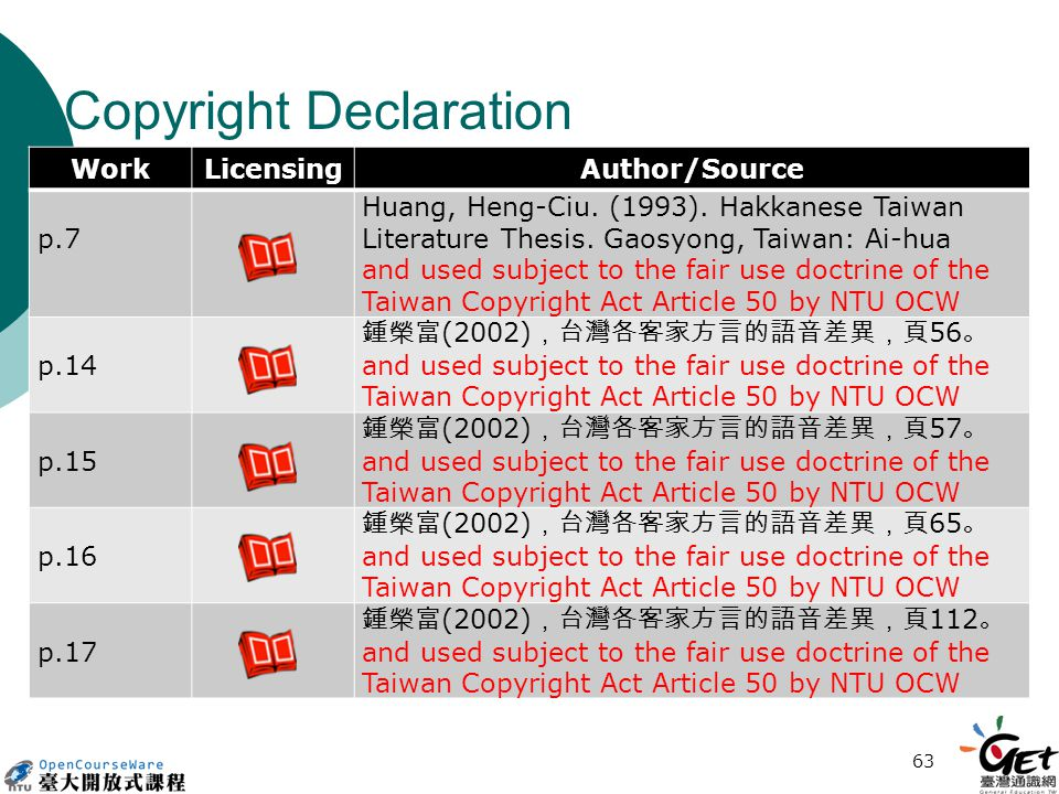 Copyright Declaration WorkLicensingAuthor/Source p.7 Huang, Heng-Ciu.