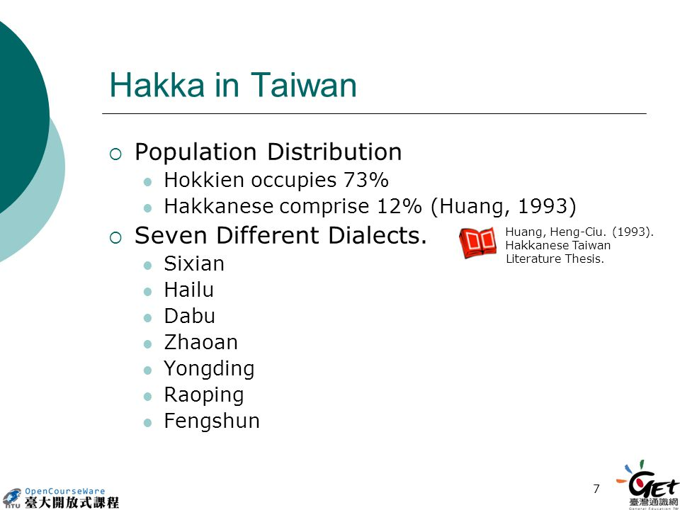 7 Hakka in Taiwan  Population Distribution Hokkien occupies 73% Hakkanese comprise 12% (Huang, 1993)  Seven Different Dialects.
