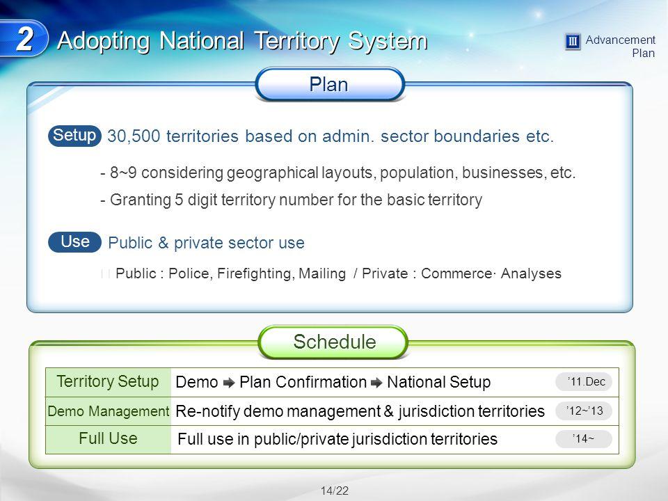 14/22 2 2 Setup Use Schedule Territory Setup Demo Management Full Use Full use in public/private jurisdiction territories '12~'13 '11.Dec '14~ Plan Adopting National Territory System Advancement Plan 30,500 territories based on admin.