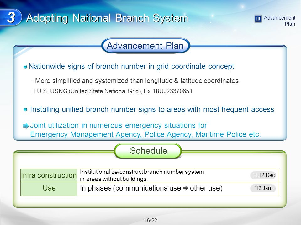 16/22 Advancement Plan Schedule Nationwide signs of branch number in grid coordinate concept - More simplified and systemized than longitude & latitude coordinates ※ U.S.