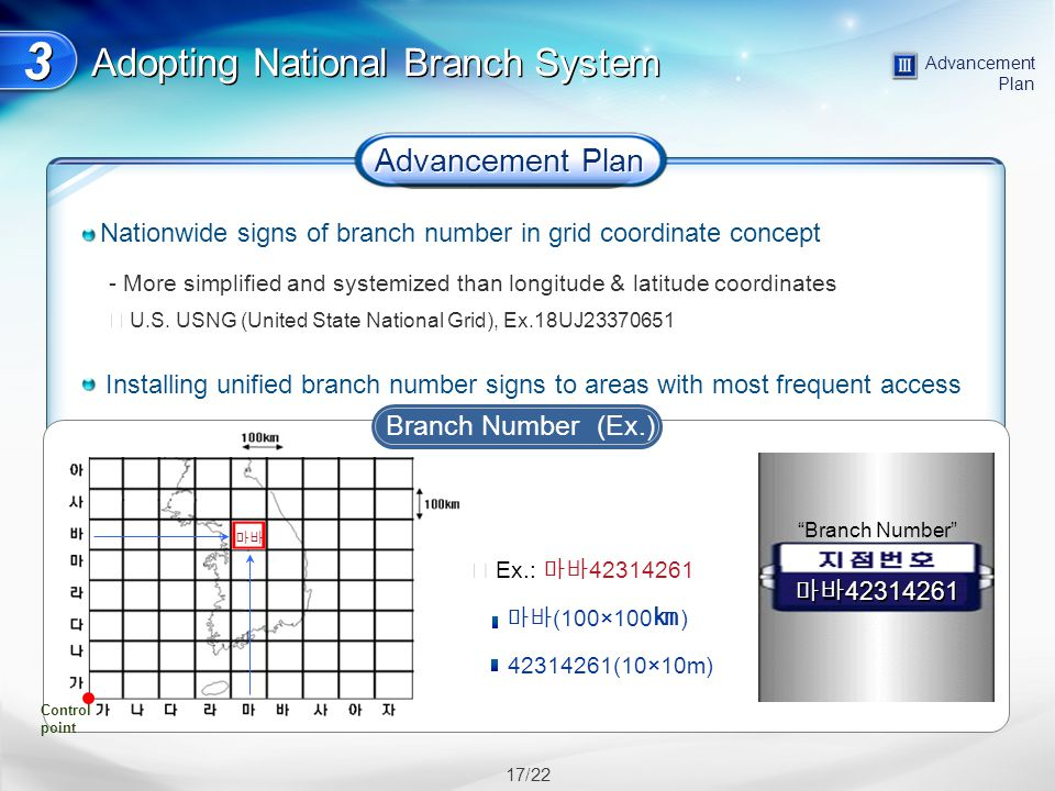 17/22 Advancement Plan Schedule Nationwide signs of branch number in grid coordinate concept - More simplified and systemized than longitude & latitude coordinates ※ U.S.