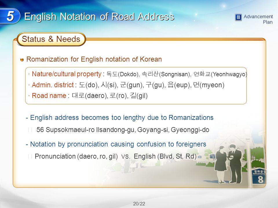20/22 Romanization for English notation of Korean Status & Needs · Nature/cultural property : 독도 (Dokdo), 속리산 (Songnisan), 연화교 (Yeonhwagyo) · Admin.