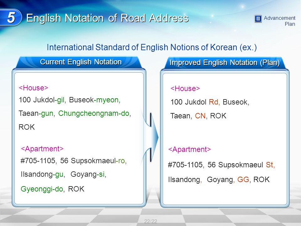 22/22 Current English Notation 100 Jukdol-gil, Buseok-myeon, Taean-gun, Chungcheongnam-do, ROK #705-1105, 56 Supsokmaeul-ro, Ilsandong-gu, Goyang-si, Gyeonggi-do, ROK International Standard of English Notions of Korean (ex.) Improved English Notation (Plan) #705-1105, 56 Supsokmaeul St, Ilsandong, Goyang, GG, ROK 100 Jukdol Rd, Buseok, Taean, CN, ROK 5 5 English Notation of Road Address Advancement Plan