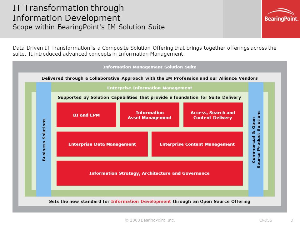 © 2008 BearingPoint, Inc.14CROSS Technology Backplane XBR – Extreme Blueprinting & Roadmapping 3 Complementary Workstreams are Needed The Transformation Strategy is conducted across 3 workstreams.