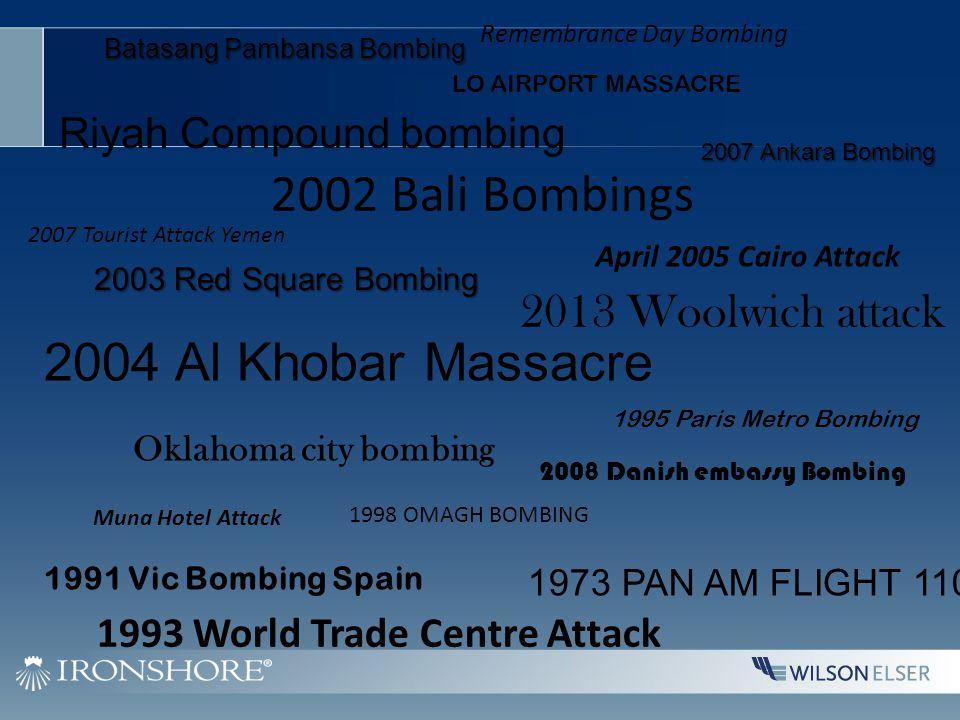 2002 Bali Bombings Oklahoma city bombing 2013 Woolwich attack 1973 PAN AM FLIGHT 110 Riyah Compound bombing Muna Hotel Attack 2004 Al Khobar Massacre