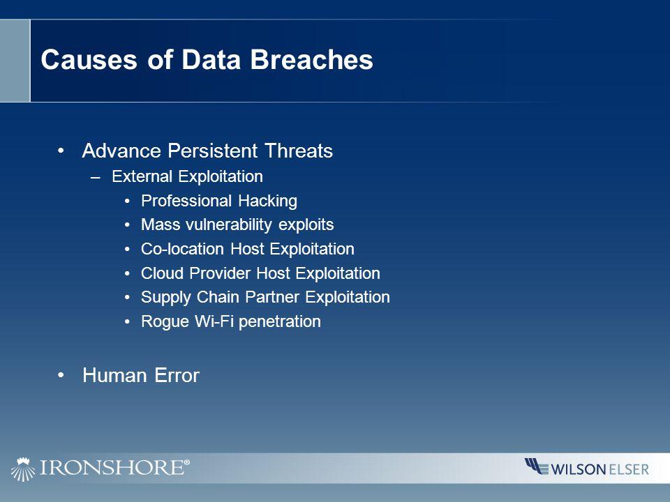 Causes of Data Breaches Advance Persistent Threats –External Exploitation Professional Hacking Mass vulnerability exploits Co-location Host Exploitati