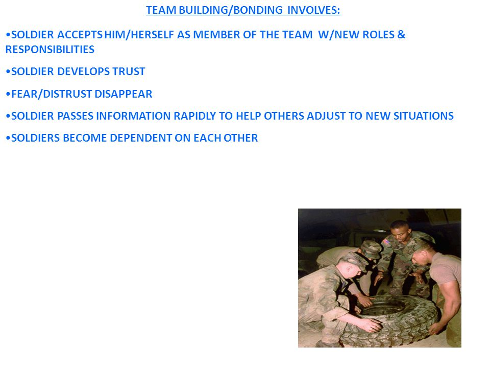 SOLDIER ACCEPTS HIM/HERSELF AS MEMBER OF THE TEAM W/NEW ROLES & RESPONSIBILITIES SOLDIER DEVELOPS TRUST FEAR/DISTRUST DISAPPEAR SOLDIER PASSES INFORMATION RAPIDLY TO HELP OTHERS ADJUST TO NEW SITUATIONS SOLDIERS BECOME DEPENDENT ON EACH OTHER TEAM BUILDING/BONDING INVOLVES: