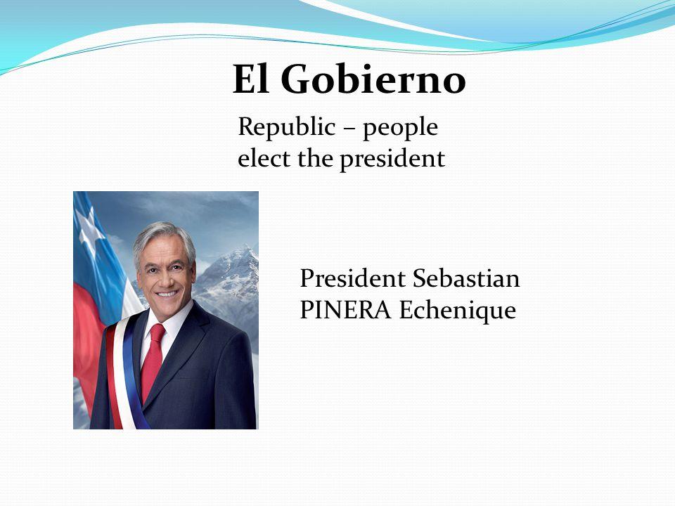 President Sebastian PINERA Echenique El Gobierno Republic – people elect the president