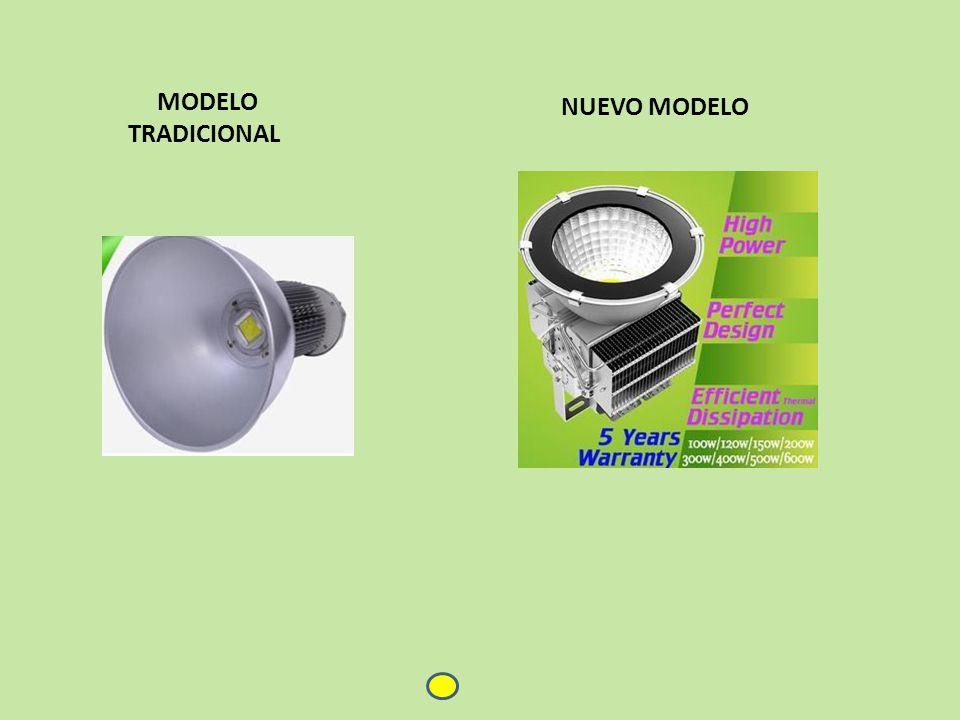 MODELO TRADICIONAL NUEVO MODELO