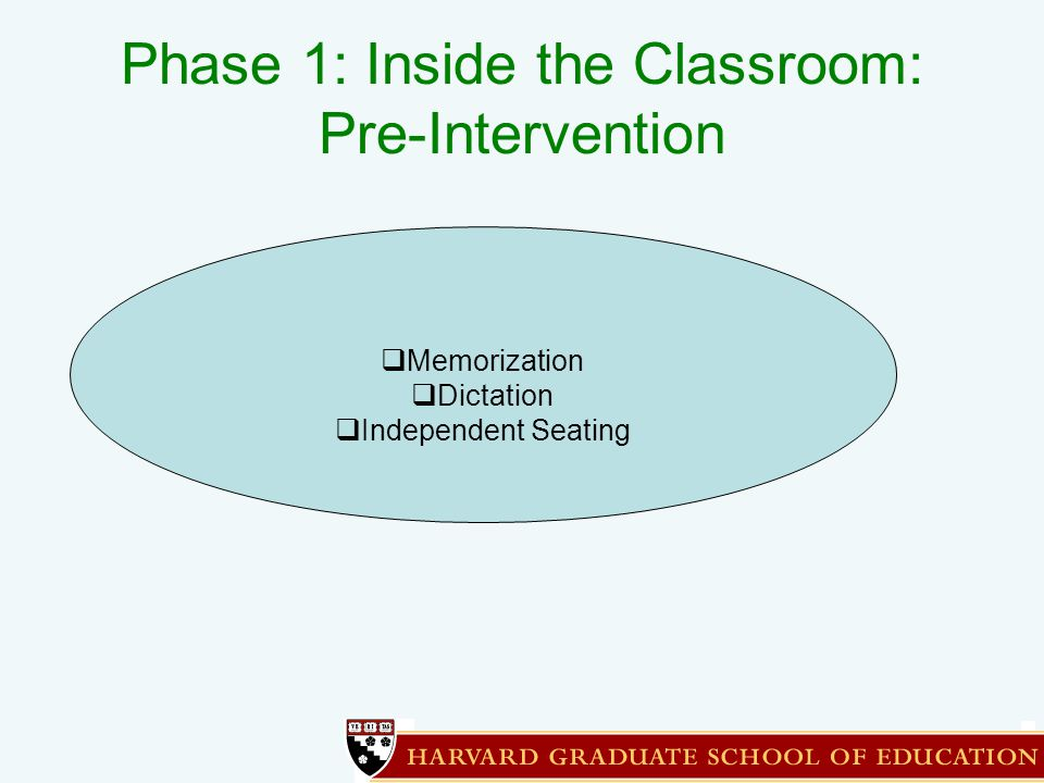 Phase 1: Inside the Classroom: Pre-Intervention  Memorization  Dictation  Independent Seating
