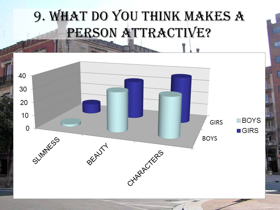 9. WHAT DO YOU THINK MAKES A PERSON ATTRACTIVE?