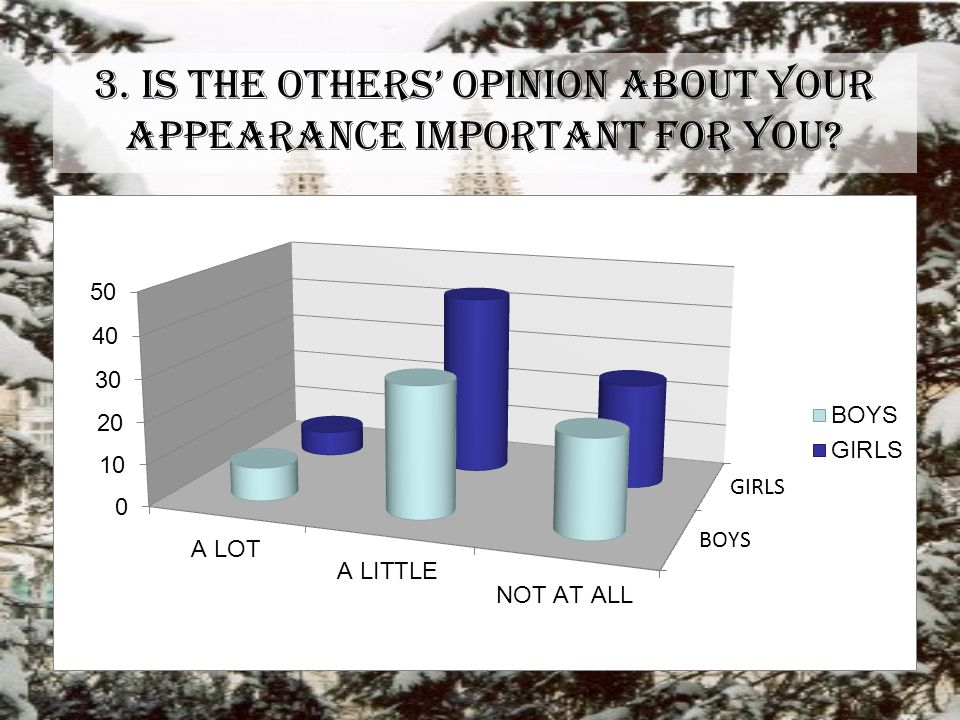3. IS THE OTHERS' OPINION ABOUT YOUR APPEARANCE IMPORTANT FOR YOU