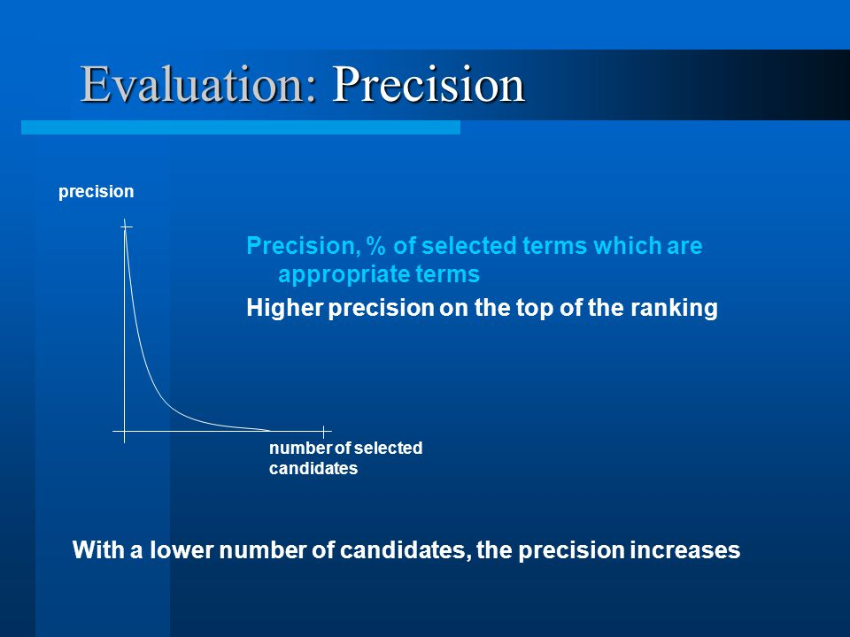Evaluation: Precision precision number of selected candidates Precision, % of selected terms which are appropriate terms Higher precision on the top of the ranking With a lower number of candidates, the precision increases