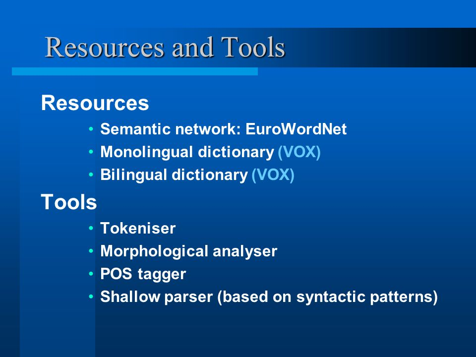 Resources and Tools Resources Semantic network: EuroWordNet Monolingual dictionary (VOX) Bilingual dictionary (VOX) Tools Tokeniser Morphological analyser POS tagger Shallow parser (based on syntactic patterns)