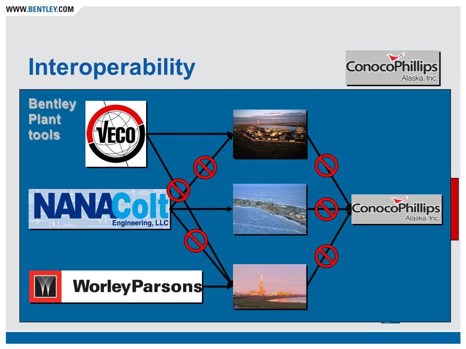 Interoperability Bentley Plant tools
