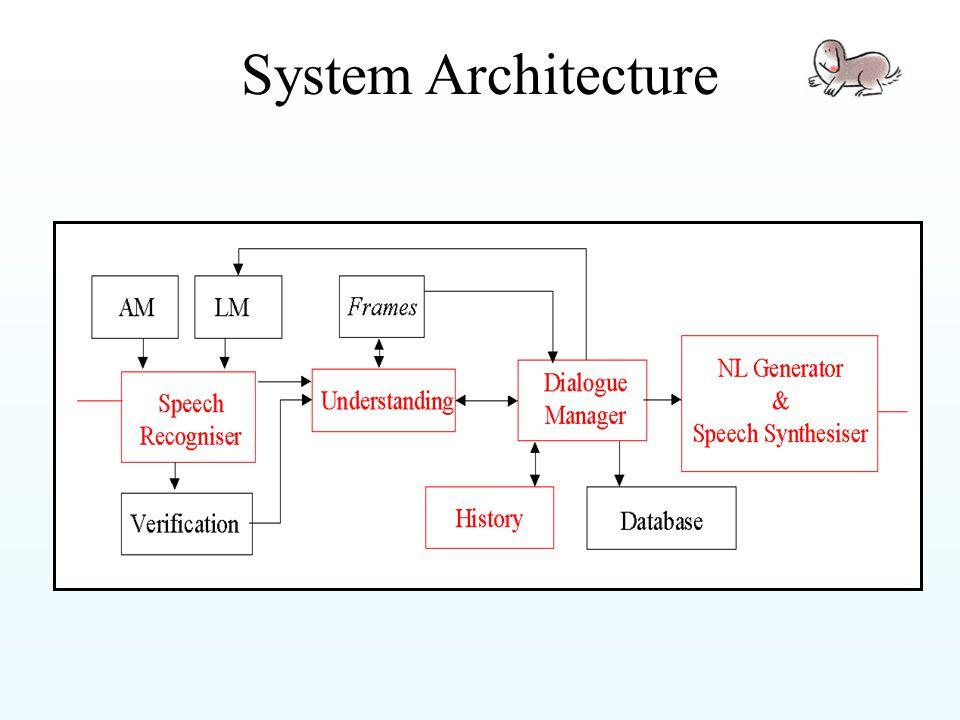 Understanding Module