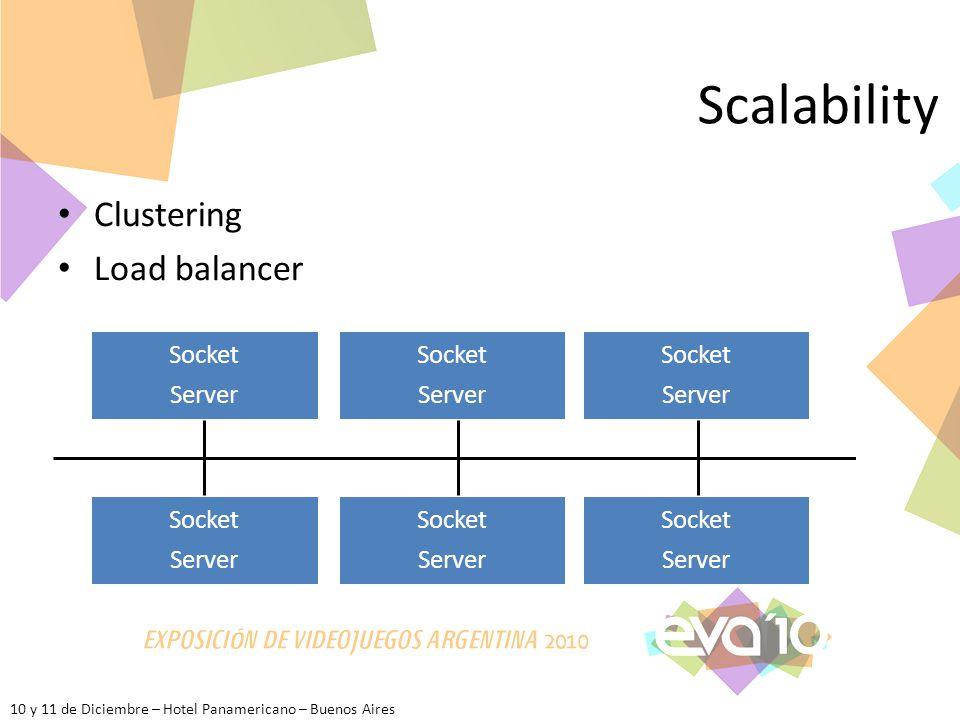 10 y 11 de Diciembre – Hotel Panamericano – Buenos Aires Scalability Clustering Load balancer Socket Server Socket Server Socket Server Socket Server Socket Server Socket Server
