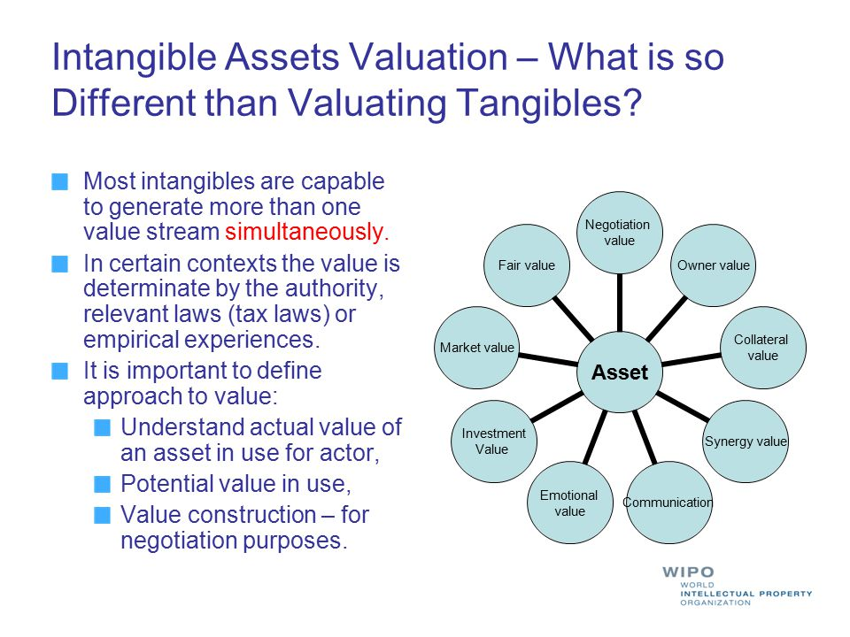 Intangible Assets Valuation – What is so Different than Valuating Tangibles? Most intangibles are capable to generate more than one value stream simul