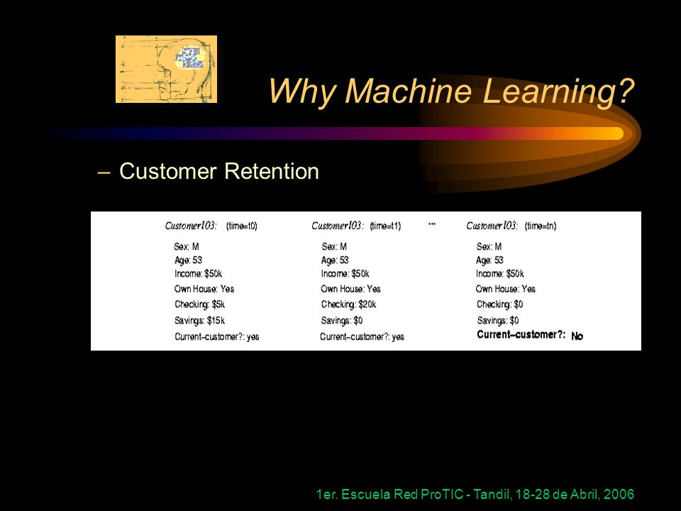 1er. Escuela Red ProTIC - Tandil, 18-28 de Abril, 2006 Why Machine Learning? –Customer Retention
