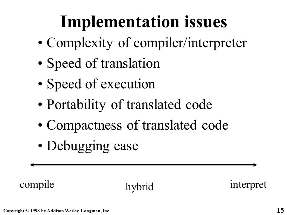 Copyright © 1998 by Addison Wesley Longman, Inc. 15 Implementation issues Complexity of compiler/interpreter Speed of translation Speed of execution P
